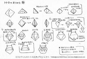 「トトロ元気プロジェクト」折り紙レシピ